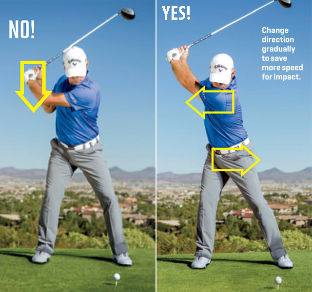 Best Golf Driver >> Driver Video - How to Break 80